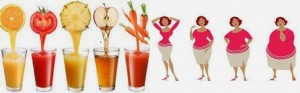 Obesity-Lose Weight-Obesity Causes-Obesity Prevention