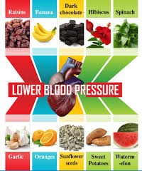 Low Blood Pressure Treatment