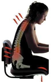 Backache Causes
