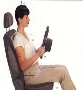 Car Driving-Healing Lower Back pain and Posture Fatigue Risk