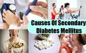 Secondary Signs of Diabetes