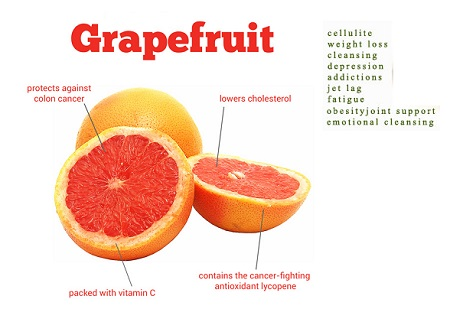 Grapefruit Remedies for Diabetes