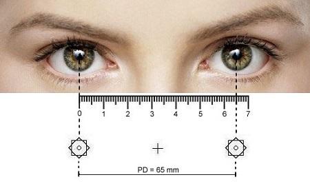 Alternate Focus of Vision