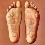 Learn Feet Massage-Hands Massage