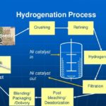 Oil hydrogenation