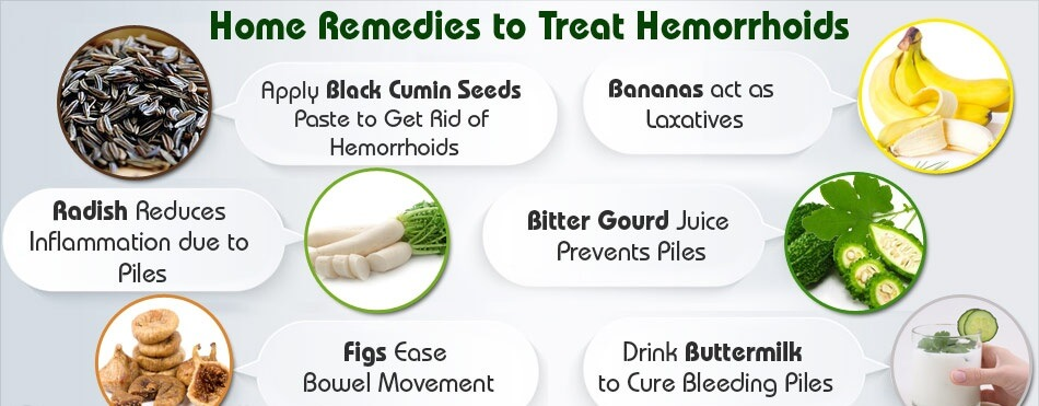 home-remedies-for-Anal Bleeding